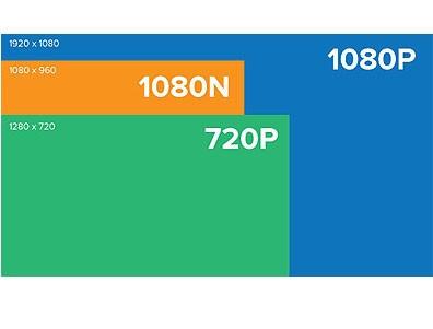 1080p-1080n