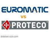 تفاوت جک پارکینگی پروتکو و یوروماتیک